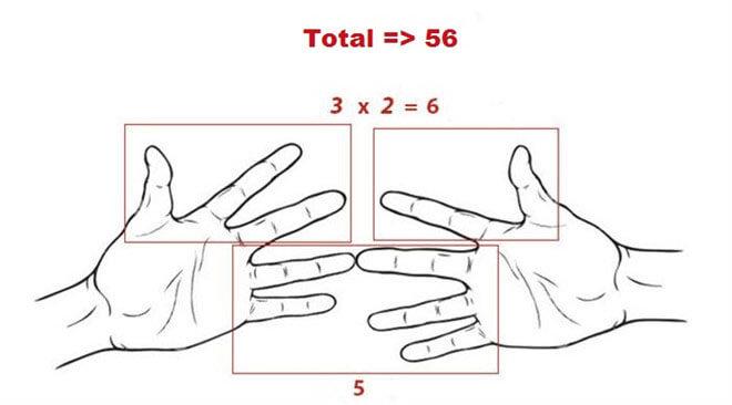 tính nhẩm nhanh bằng cách đếm ngón tay